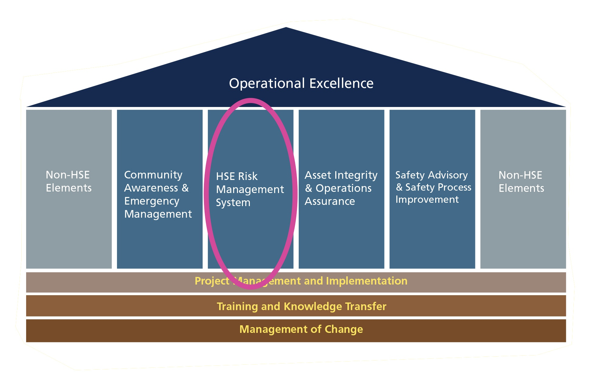 risk management systems Sample risk management plan for a community health center  inherent in the organization or within targeted systems or processes • risk avoidance:.
