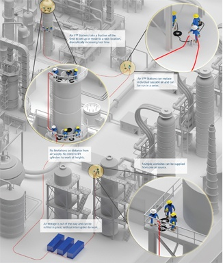 High Pressure Air Systems (HPAS)