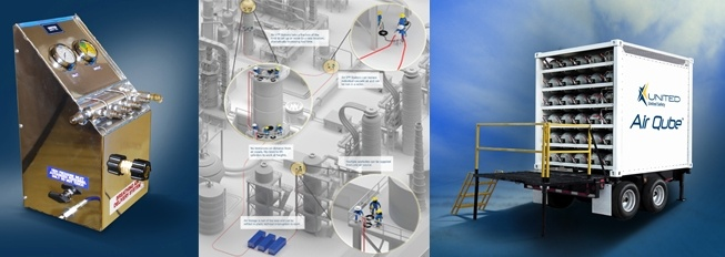 H2S safety equipments